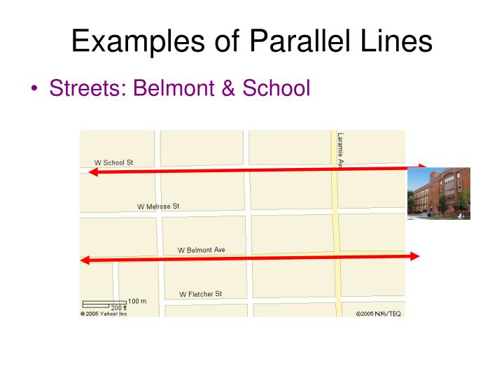 Examples of Parallel Lines