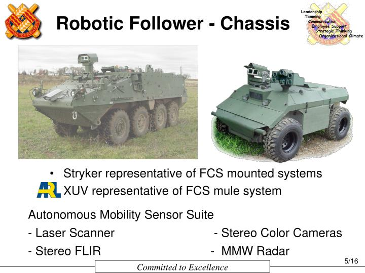 Robotic Follower - Chassis