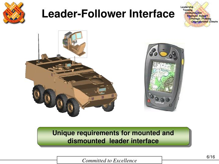 Leader-Follower Interface