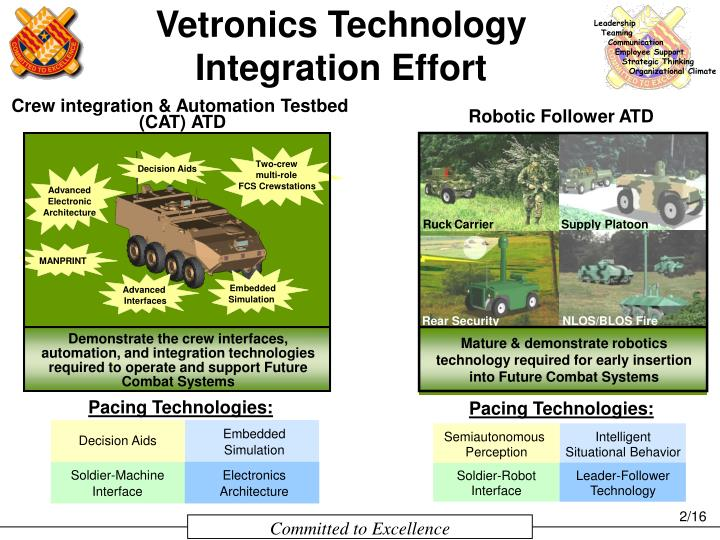 Mature & demonstrate robotics technology required for early insertion into Future Combat Systems