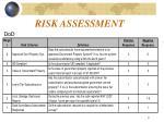 risk assessment3