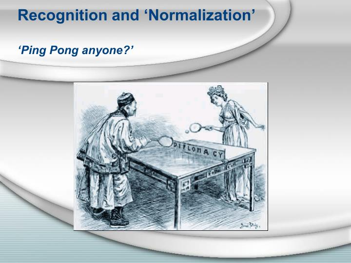 Recognition and 'Normalization'