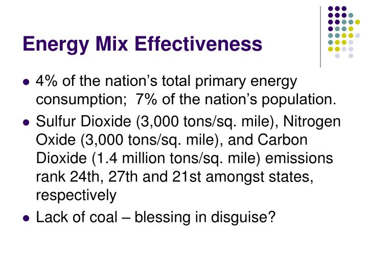 Energy Mix Effectiveness