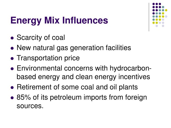 Energy Mix Influences