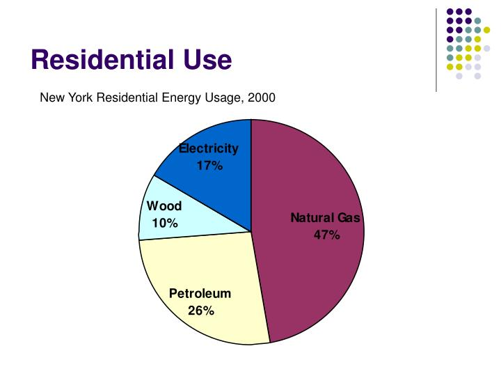Residential Use