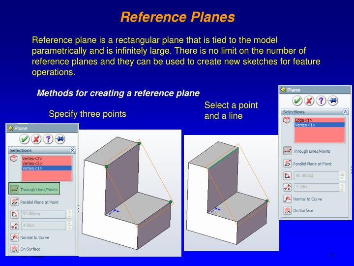Methods for creating a reference plane