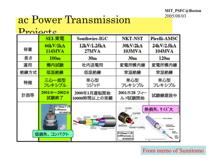 ac Power Transmission Projects