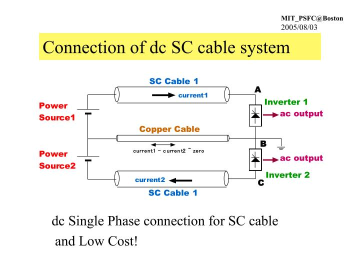 Connection of dc SC cable system