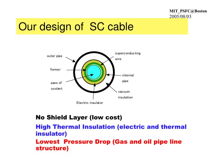 Our design of  SC cable