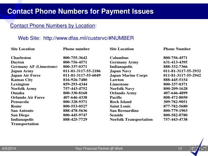 Contact Phone Numbers by Location