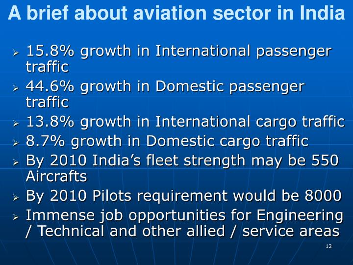 A brief about aviation sector in India