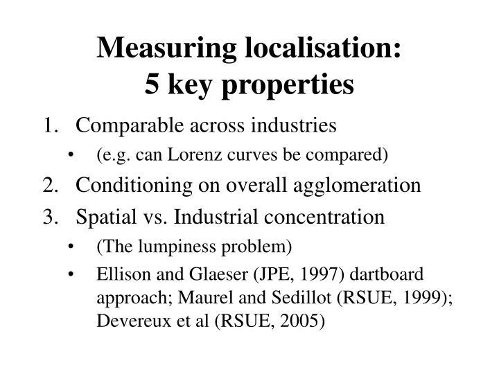 Measuring localisation: