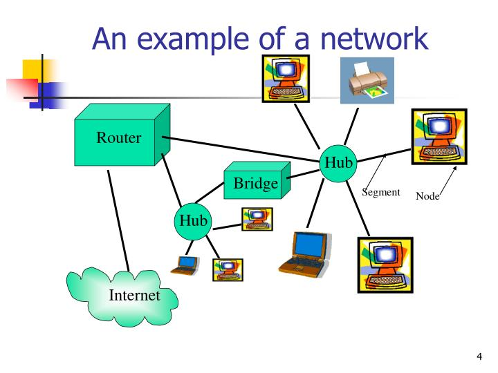 An example of a network