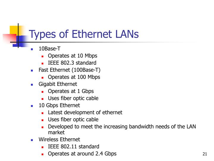 Types of Ethernet LANs