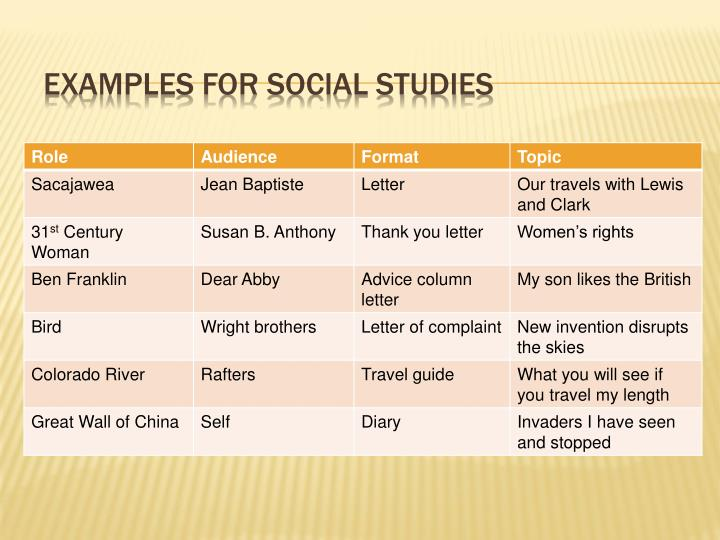 Examples for Social Studies