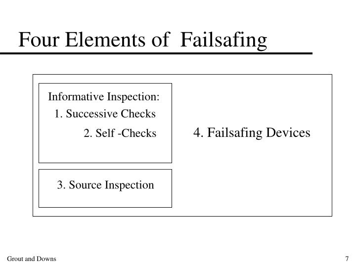 Four Elements of  Failsafing