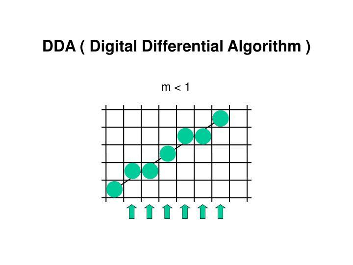 DDA ( Digital Differential Algorithm )