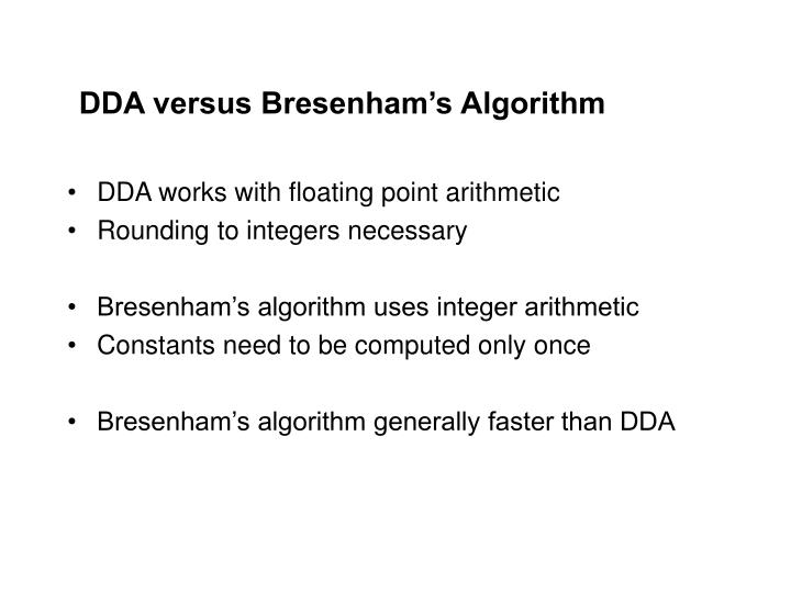 DDA versus Bresenham's Algorithm