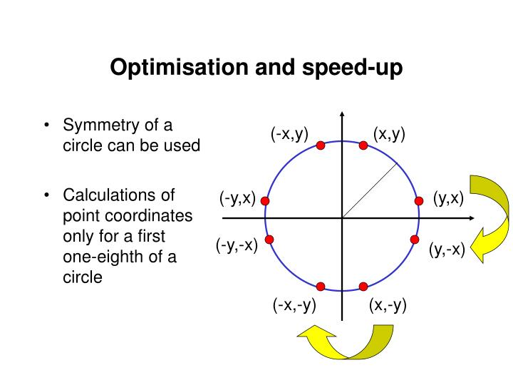 Optimisation and speed-up