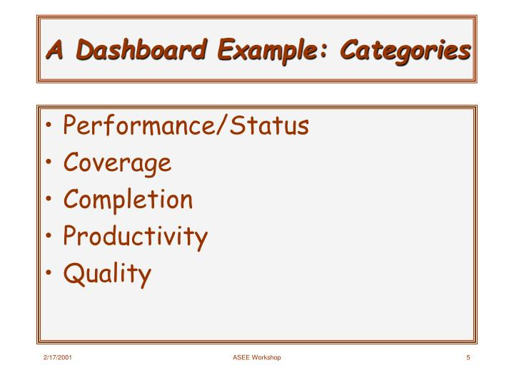 A Dashboard Example: Categories