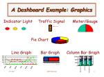 a dashboard example graphics