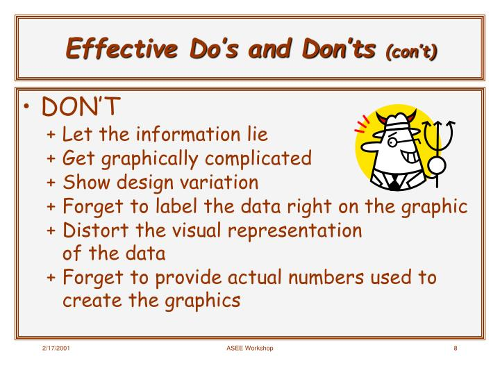 Effective Do's and Don'ts