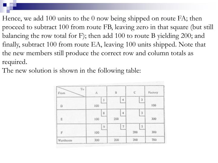 Hence, we add 100 units to the 0 now being shipped on route FA; then proceed to subtract 100 from route FB, leaving zero in that square (but still balancing the row total for F); then add 100 to route B yielding 200; and finally, subtract 100 from route EA, leaving 100 units shipped. Note that the new members still produce the correct row and column totals as required