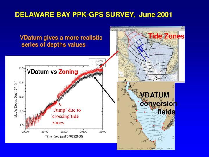 DELAWARE BAY PPK-GPS SURVEY,  June 2001