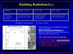 emitting radiation 1 2