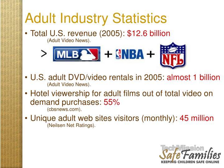 Adult Industry Statistics