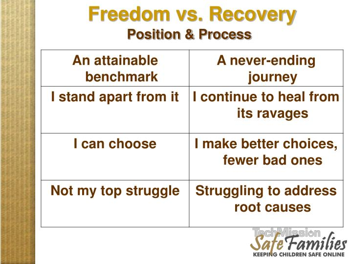 Freedom vs. Recovery