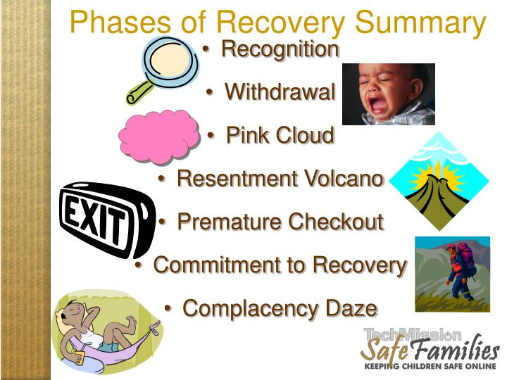 Phases of Recovery Summary
