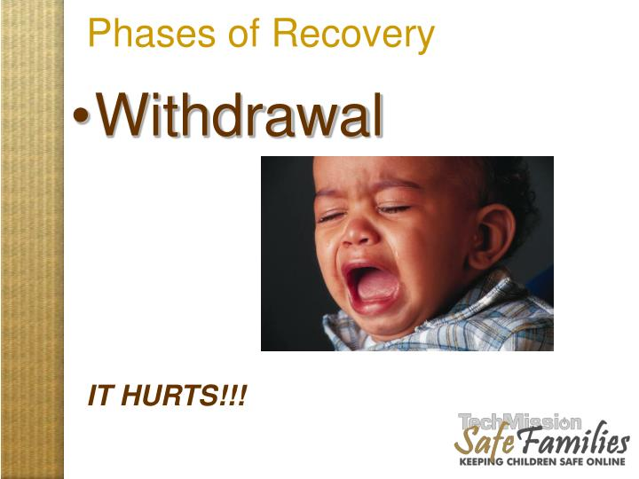Phases of Recovery