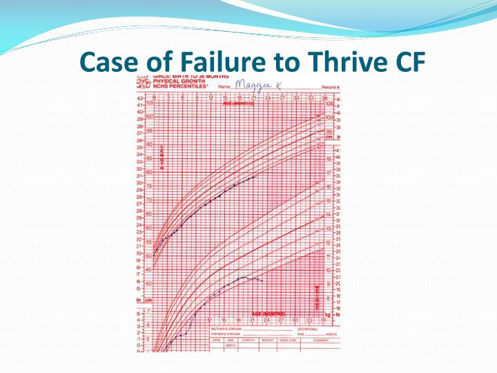 Case of Failure to Thrive CF