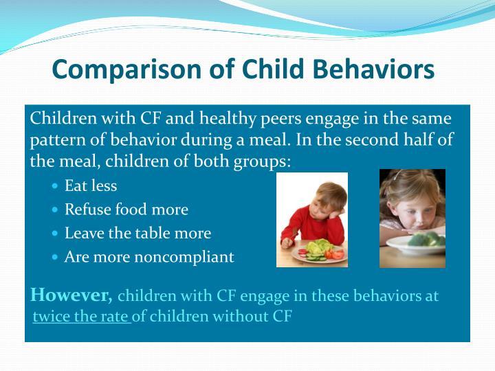 Comparison of Child Behaviors