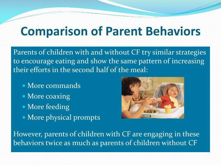 Comparison of Parent Behaviors