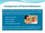 comparison of parent behaviors