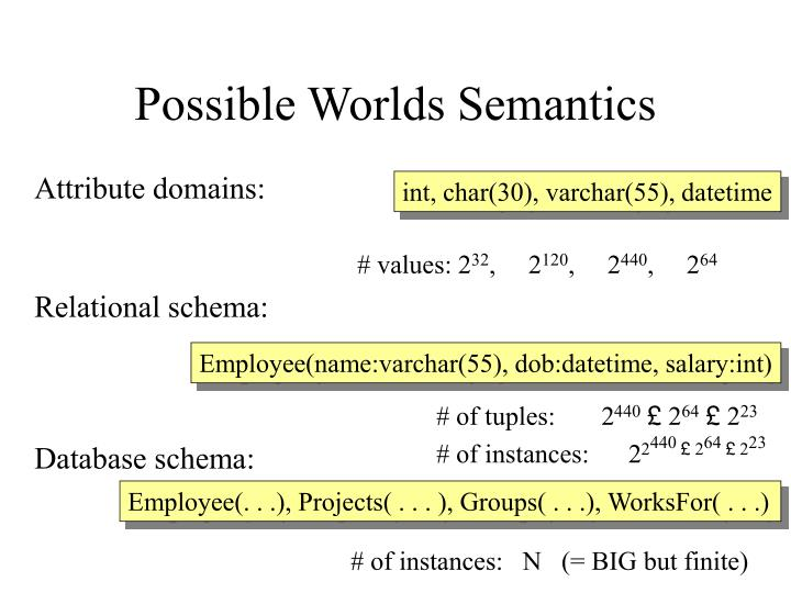 Possible Worlds Semantics