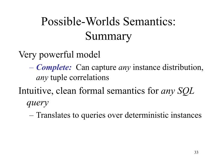 Possible-Worlds Semantics: Summary