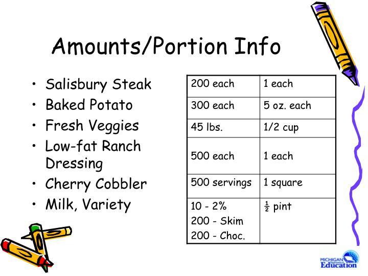 Amounts/Portion Info