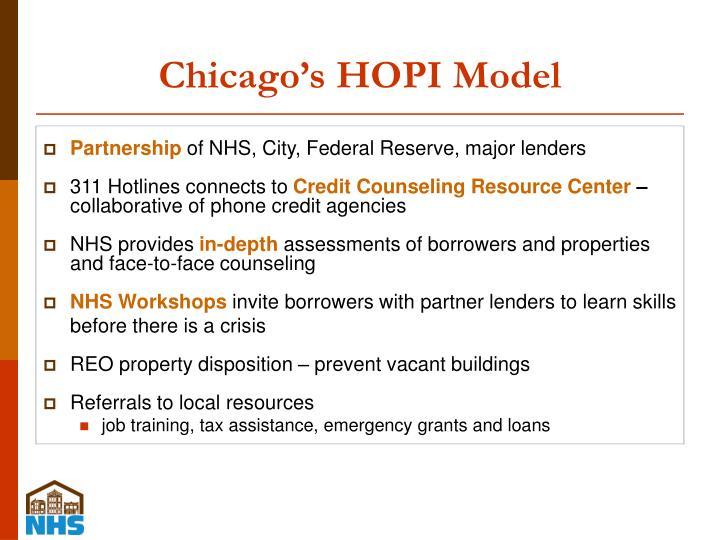 Chicago's HOPI Model