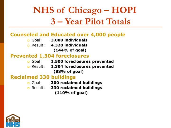 NHS of Chicago – HOPI