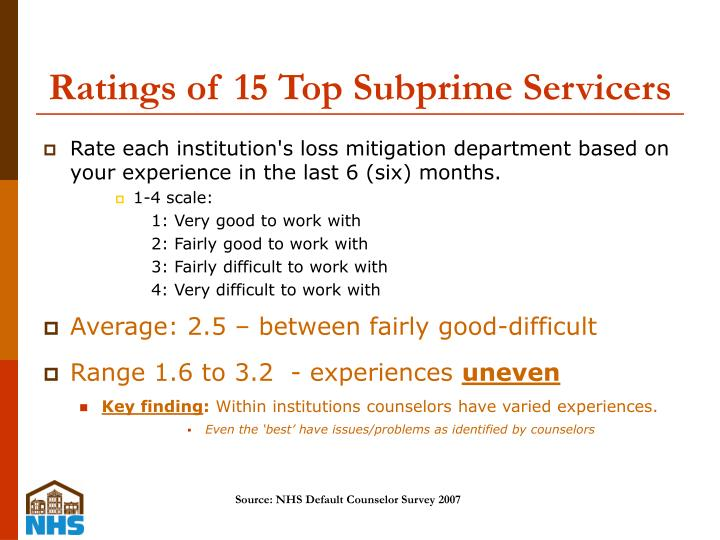 Ratings of 15 Top Subprime Servicers