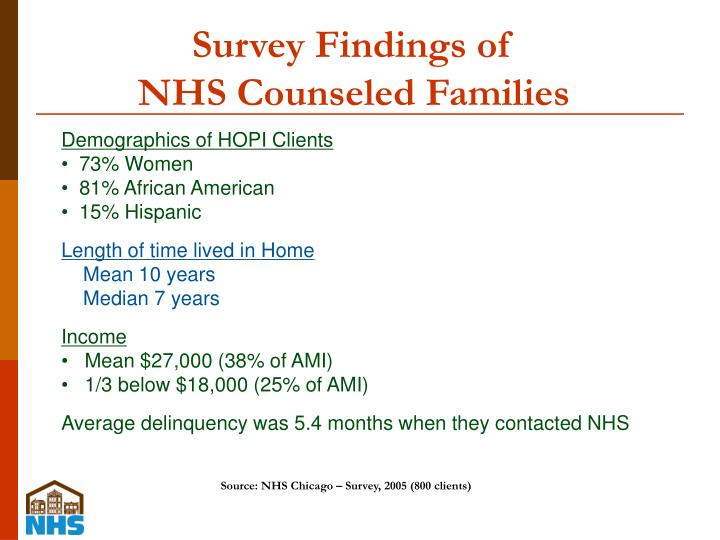 Survey Findings of