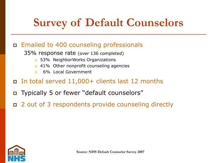 Survey of Default Counselors