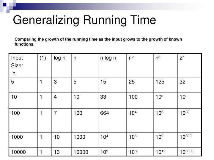 Generalizing Running Time