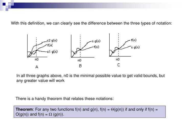 With this definition, we can clearly see the difference between the three types of notation: