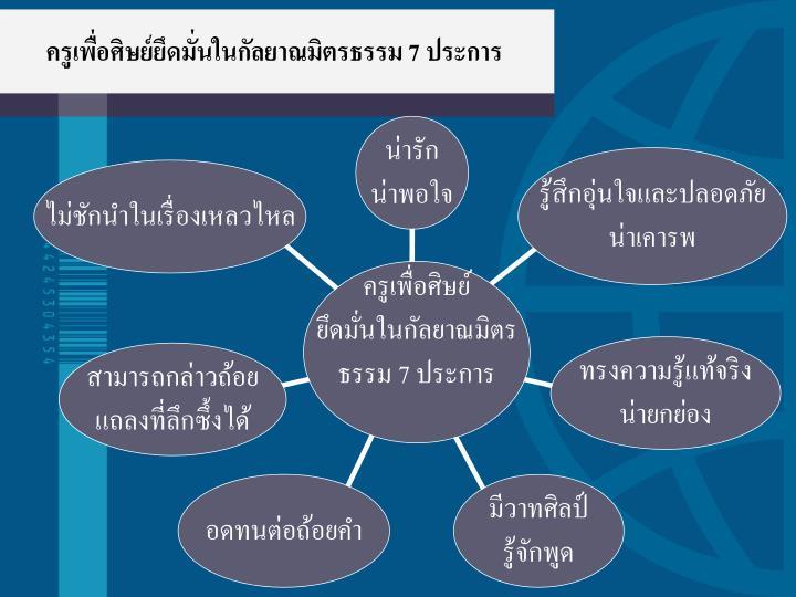 ครูเพื่อศิษย์ยึดมั่นในกัลยาณมิตรธรรม 7 ประการ