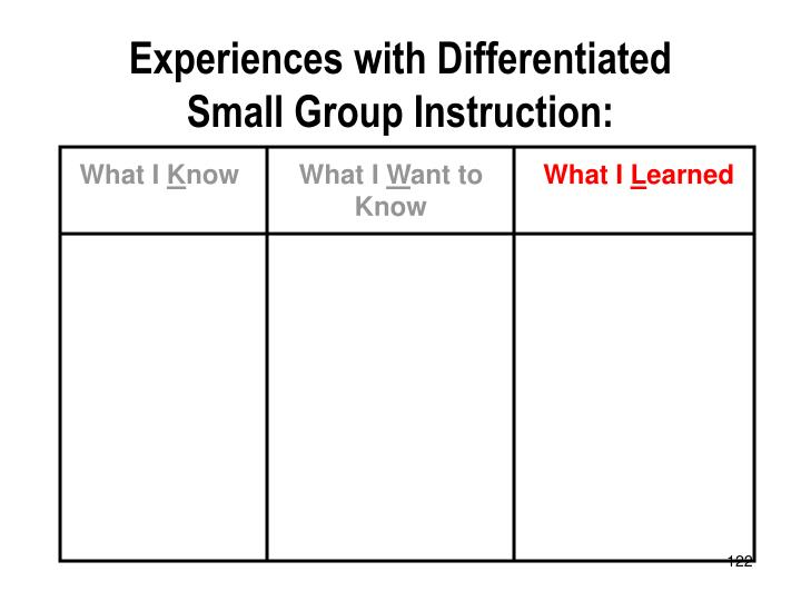 Experiences with Differentiated Small Group Instruction: