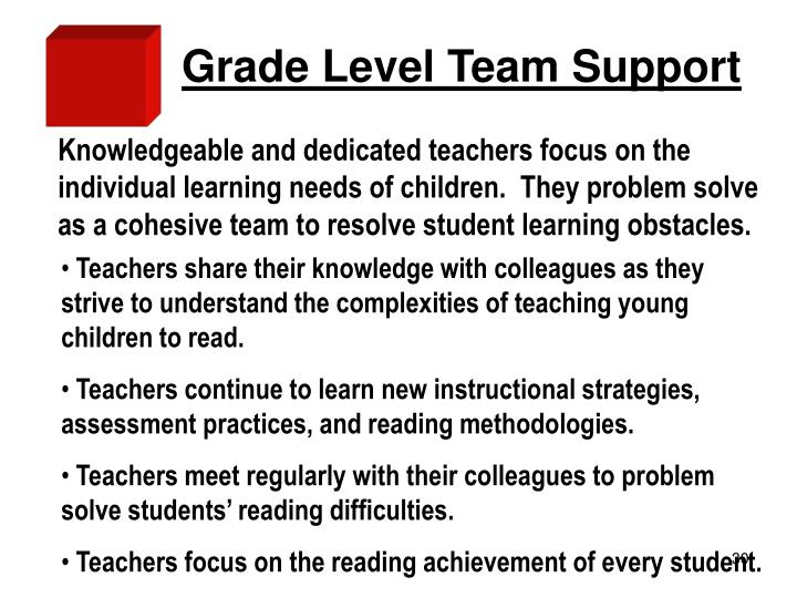Grade Level Team Support